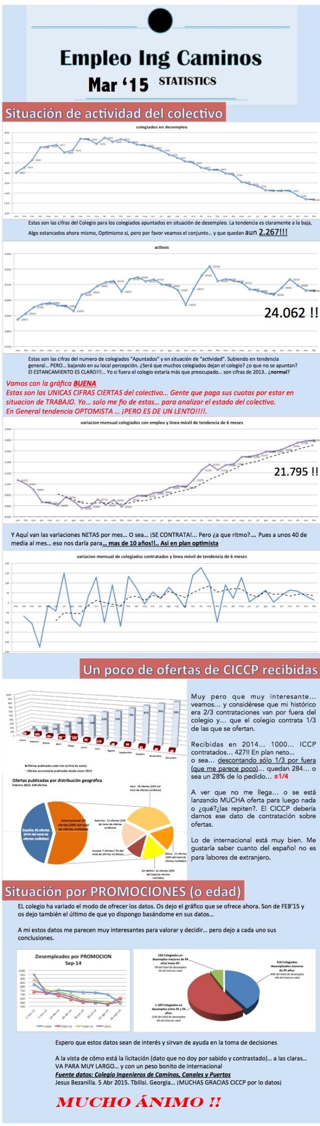 Ing Caminos Info feb15