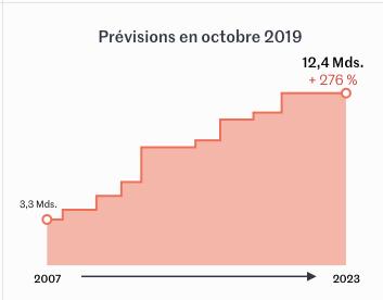 Captura de pantalla 2019-10-14 a las 8.47.22.png